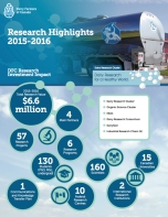 ResearchInfographic_e